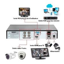 enregistrement dvr